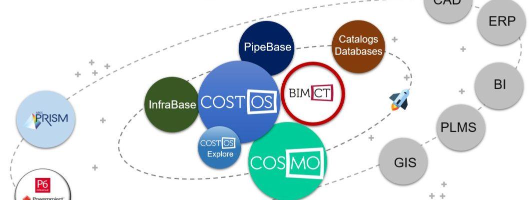universe cost estimating Digital Construction